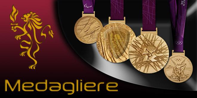 Medagliere Fiamme Oro Atletica